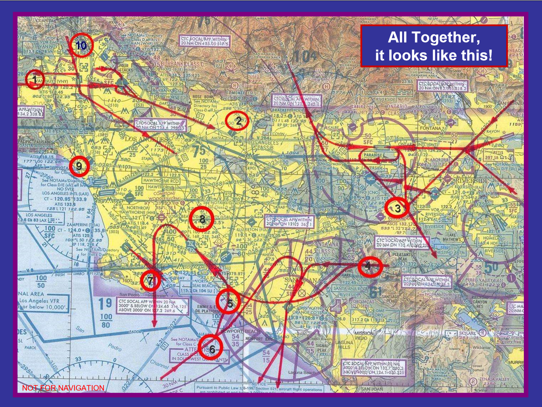 Hotspots - Southern California Airspace Users Working Group