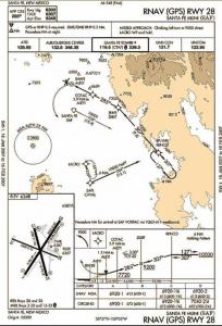 Instrument Flight Procedures Approach Plate